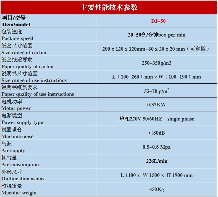 DJ-50自动装盒机参数图.PNG