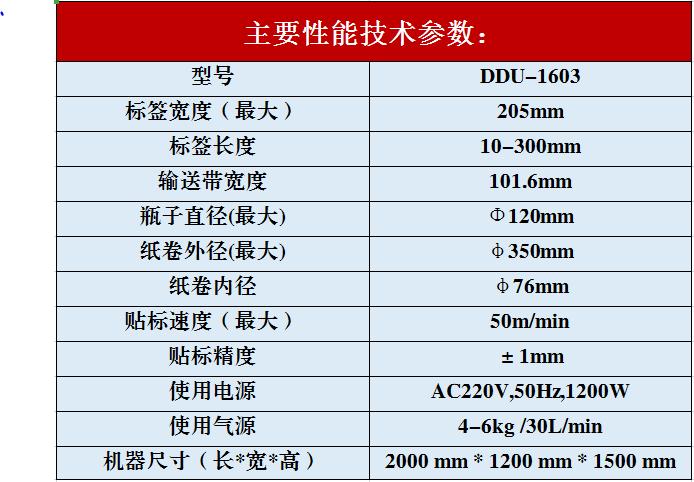 DDU-1603全自动贴标机参数图7.PNG